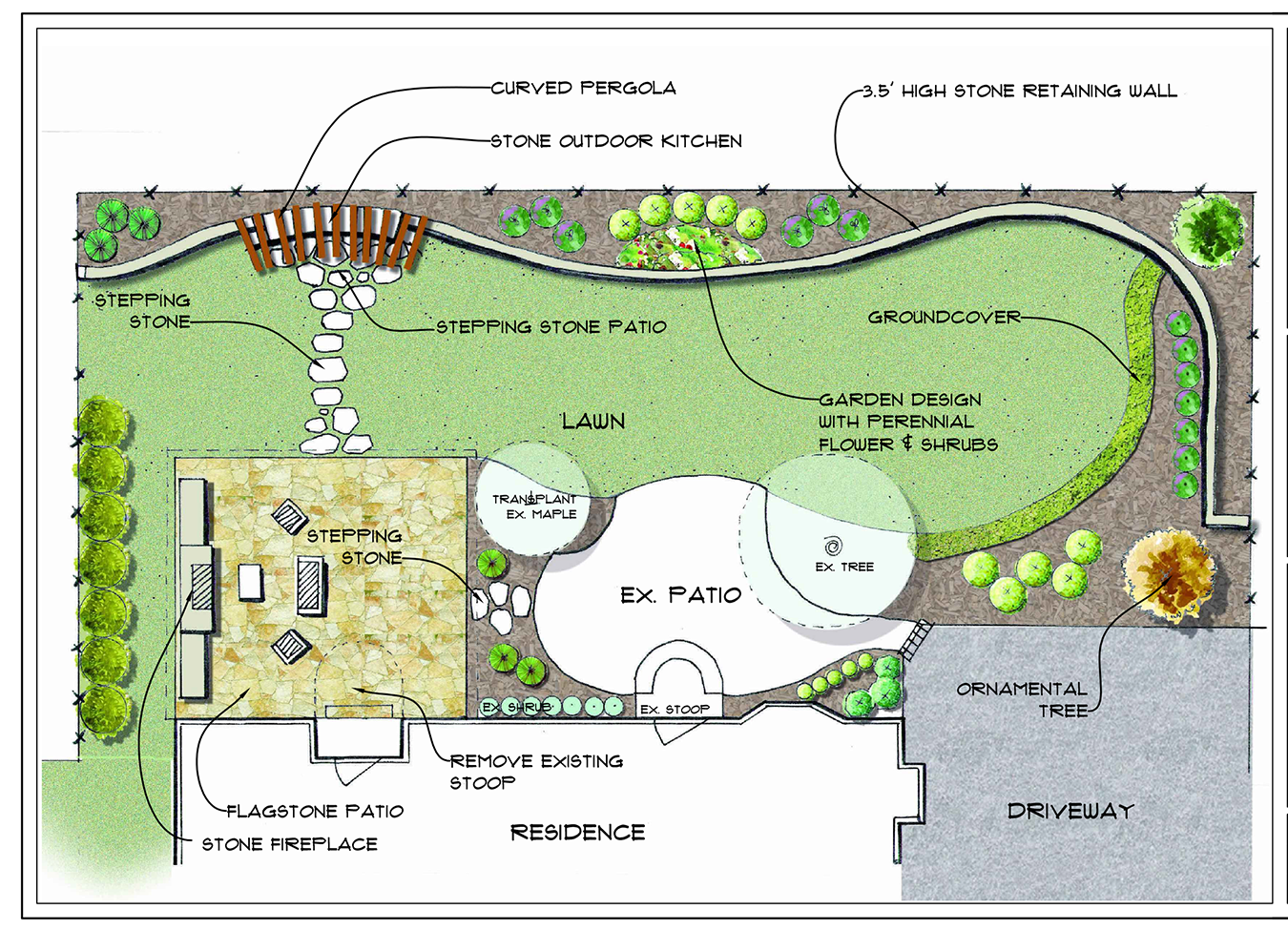 Landscape design services for Landscape design services